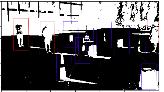 Object Detection using AI. Moving Objects detection